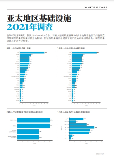 Asia- Pacific Infrastructure 2021 Survey in Chinese