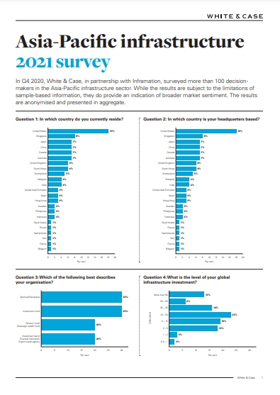 Asia- Pacific Infrastructure 2021 Survey in English