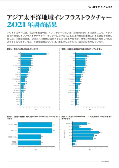 Asia- Pacific Infrastructure 2021 Survey in Japanese