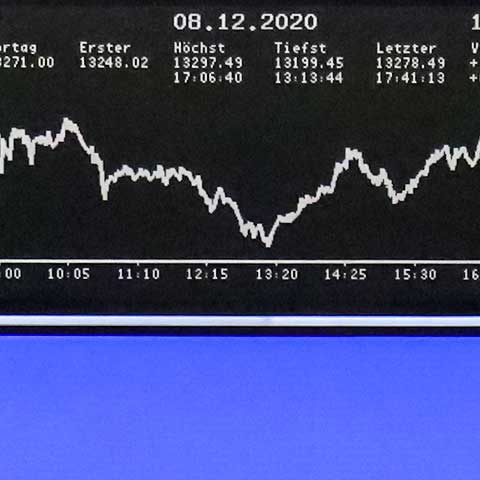 This image of the German share price index DAX at the Frankfurt Stock Exchange shows a graph that charts prices with a line that dips to its lowest point in the middle of the graph and rises to its highest point at on the right side of the image. The image reflects pricing during several hours on December 8, 2020.