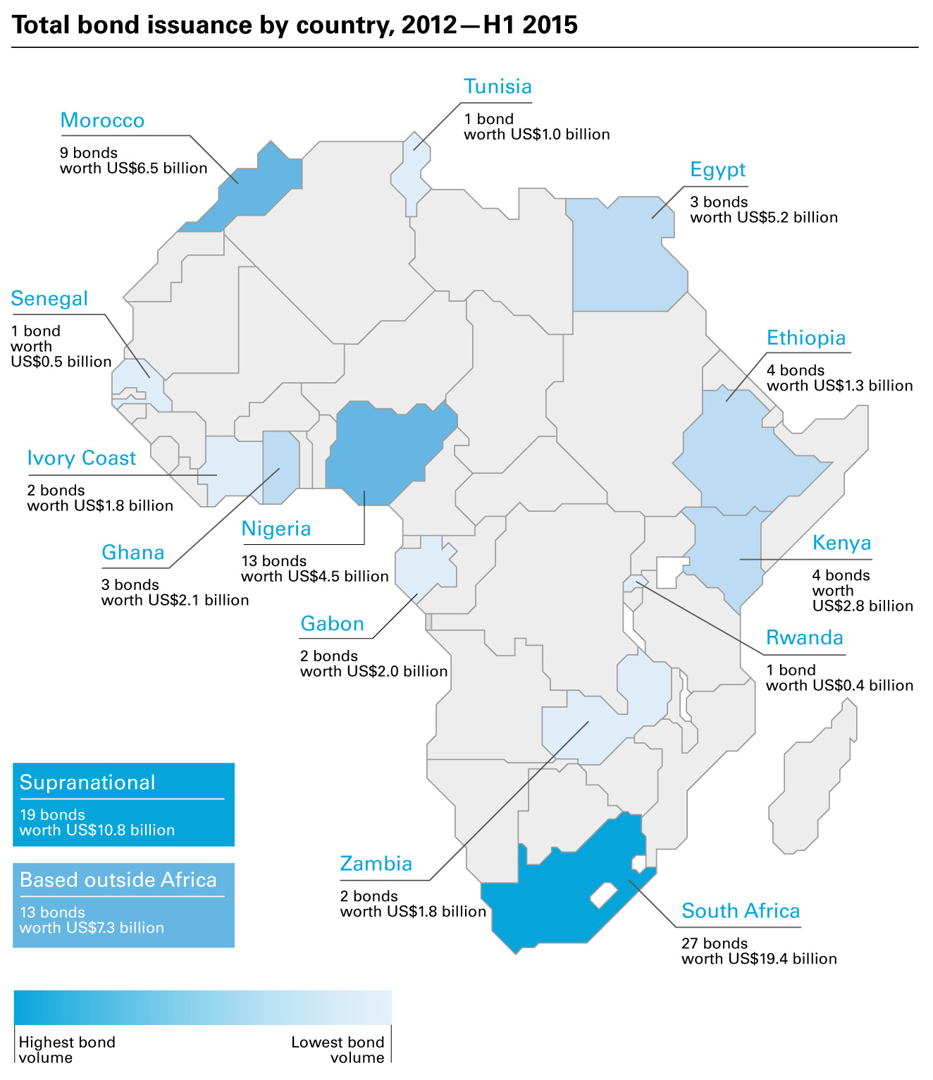 Somewhere Over Africa When Eurobonds And High Yield Bonds Meet - Map from us to africa