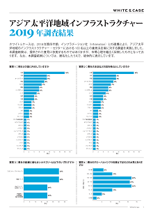 Asia- Pacific Infrastructure 2019 Survey in Japanese