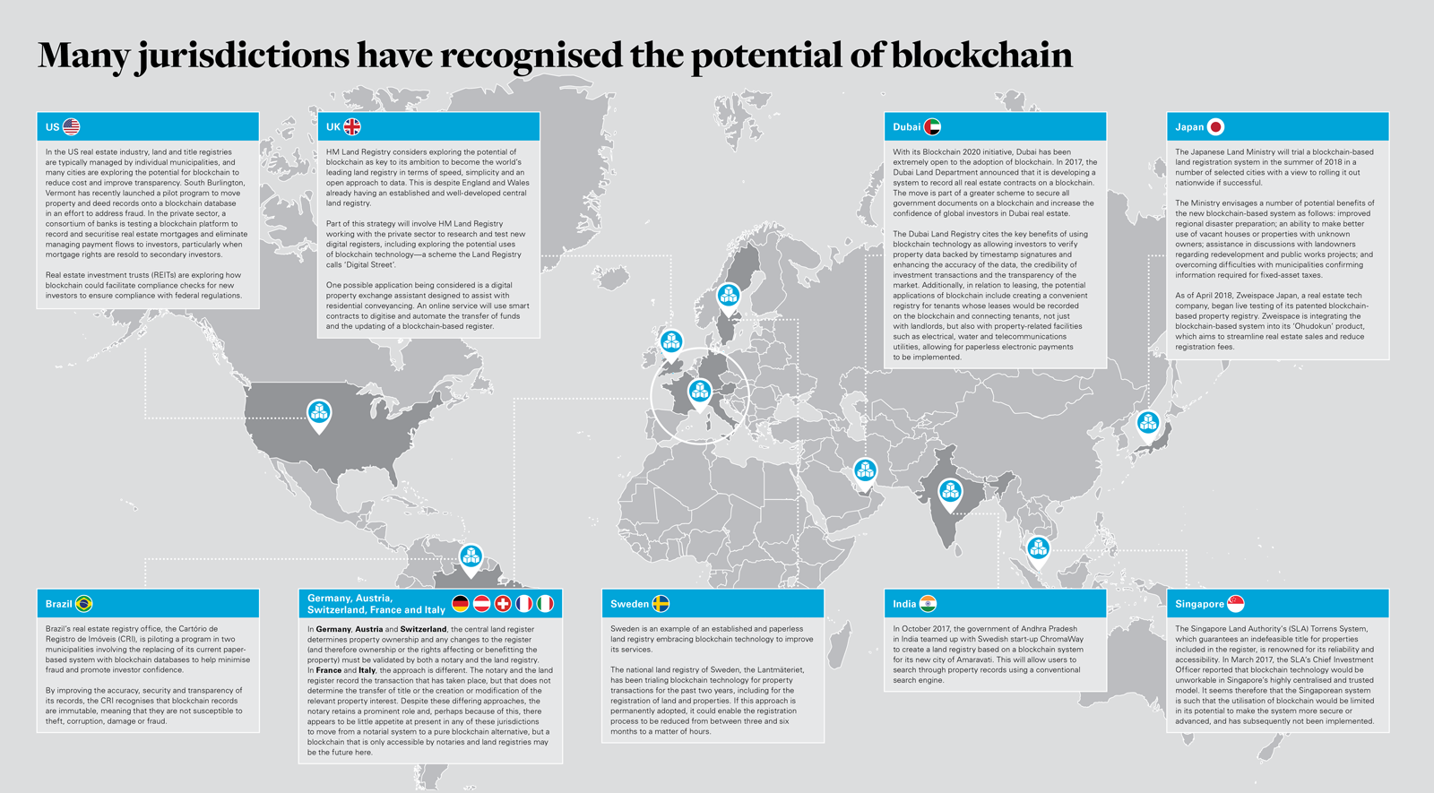 Blockchain And Real Estate A Global Revolution In The Making Solutions Electrical Software Offices View Full Image
