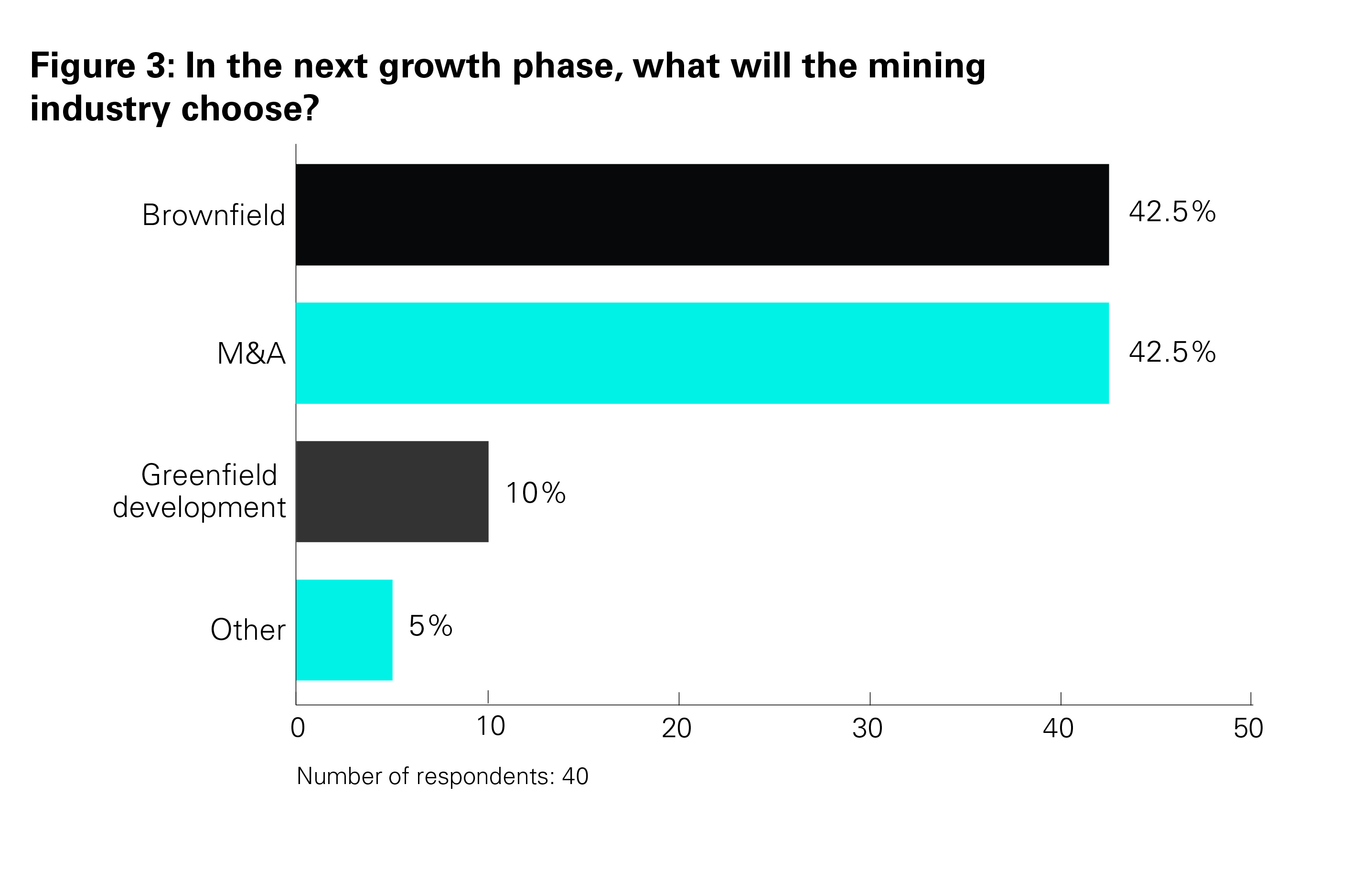 Mining & Metals 2018: Full speed ahead? | White & Case LLP