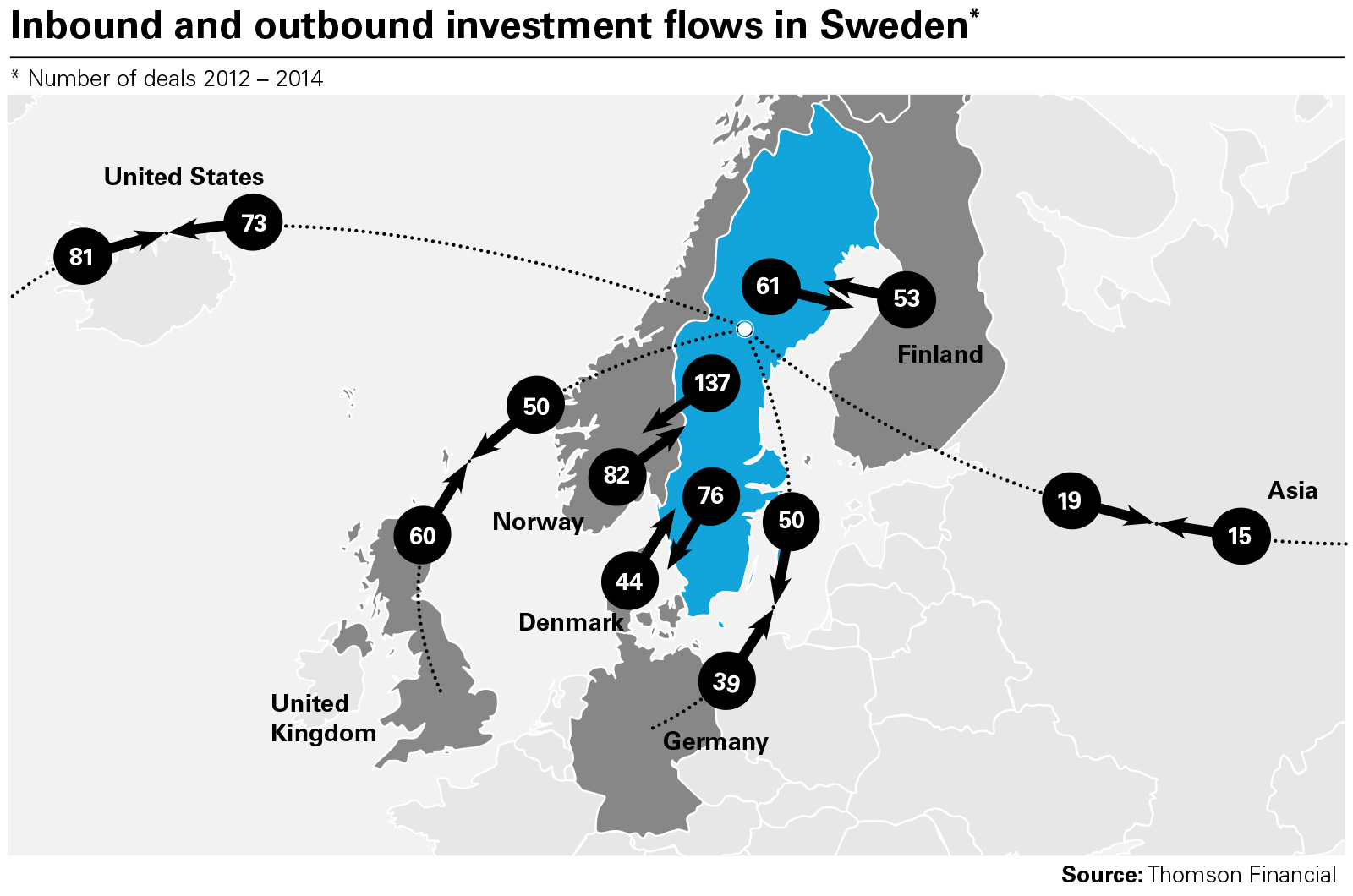 MA Attractiveness Index EMEA Sweden White Case LLP - Sweden map states